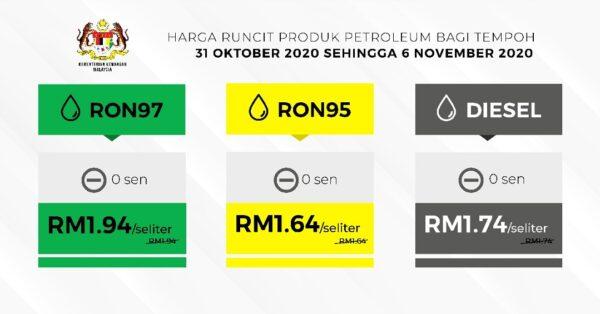 Harga RON95, RON97 dan diesel kekal